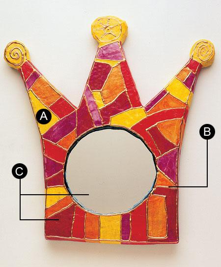 Geometrik şekiller kullanarak bir çerçeve nasıl yapılır?